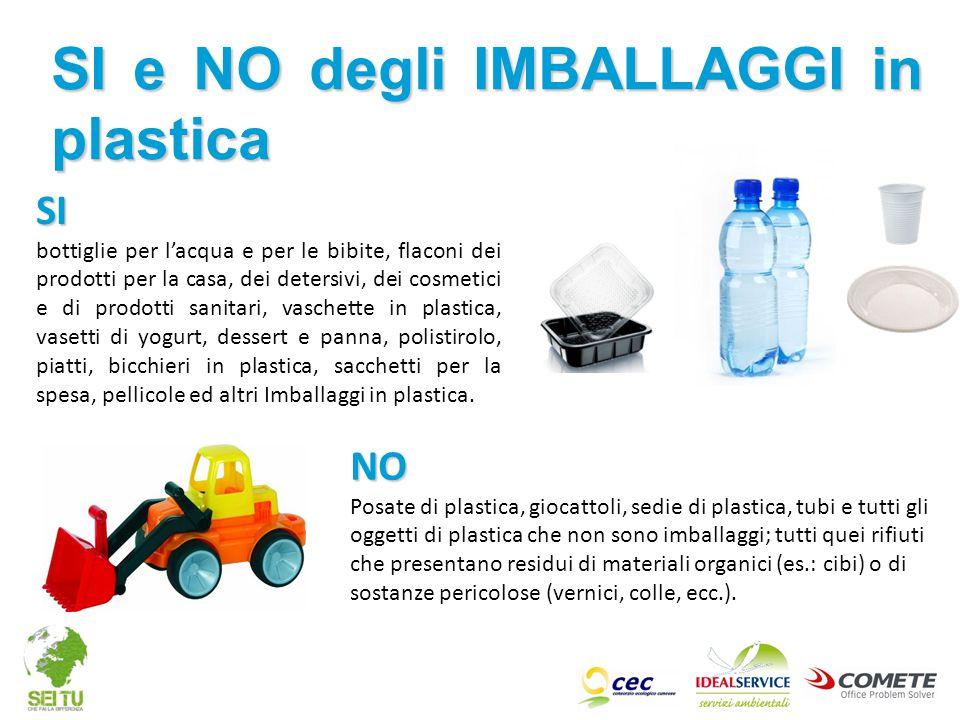 SI e NO degli IMBALLAGGI in plastica