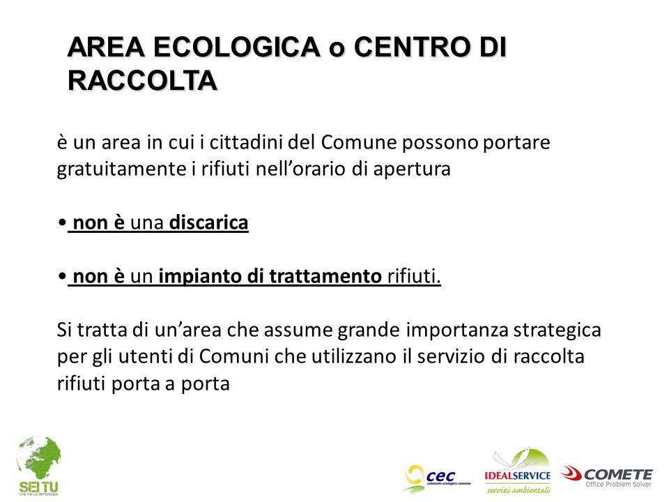AREA ECOLOGICA o CENTRO DI RACCOLTA