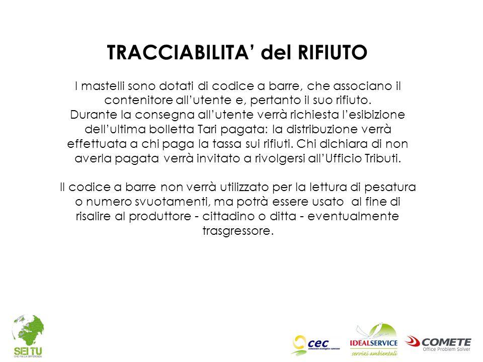 TRACCIABILITA' del RIFIUTO