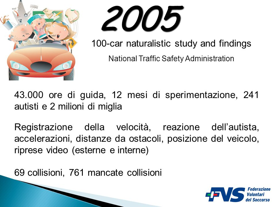 2005 100-car naturalistic study and findings