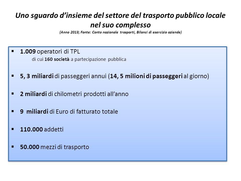 Uno sguardo d'insieme del settore del trasporto pubblico locale nel suo complesso (Anno 2013; Fonte: Conto nazionale trasporti, Bilanci di esercizio aziende)