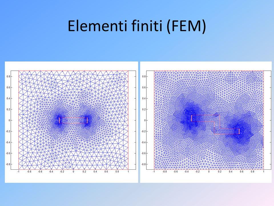 Elementi finiti (FEM)