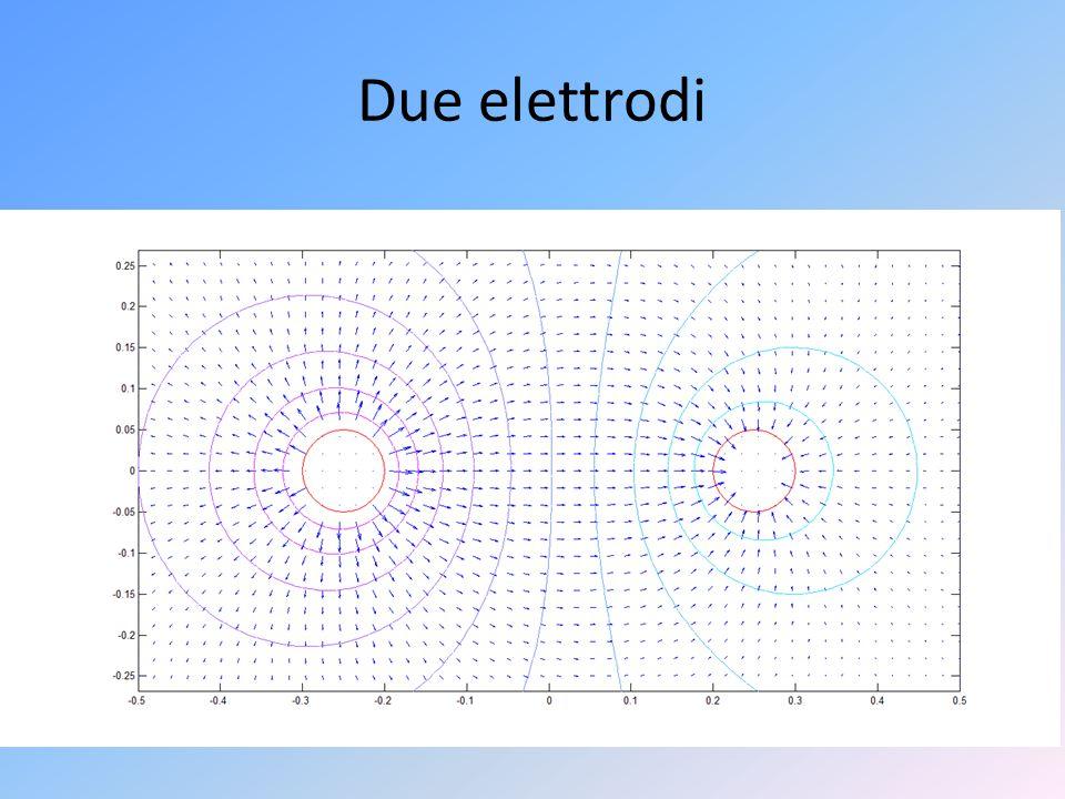 Due elettrodi
