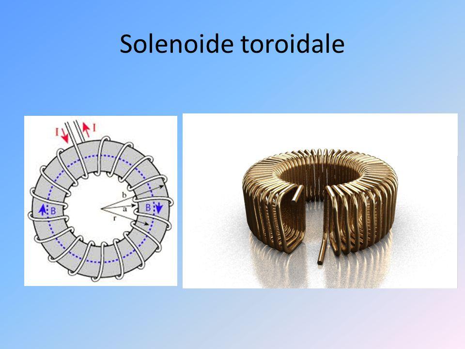 Solenoide toroidale