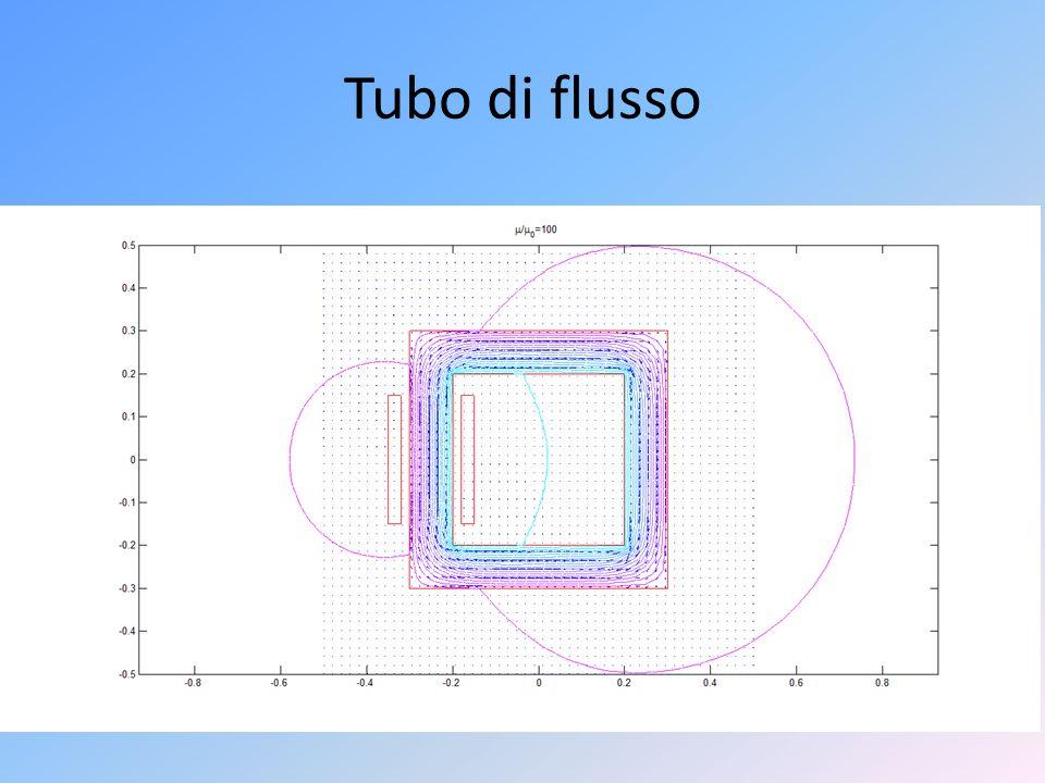 Tubo di flusso
