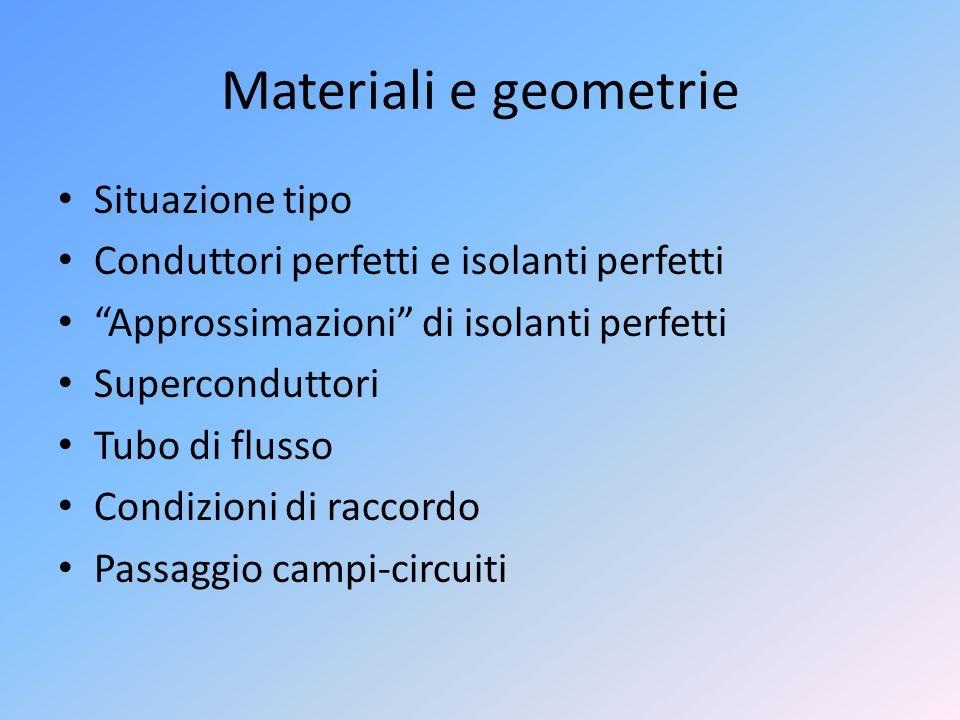 Materiali e geometrie Situazione tipo