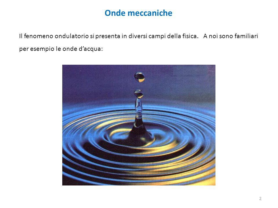 Onde meccaniche Il fenomeno ondulatorio si presenta in diversi campi della fisica. A noi sono familiari.