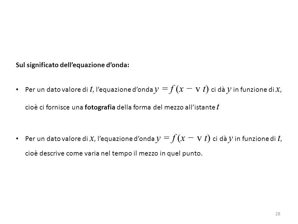 Sul significato dell'equazione d'onda: