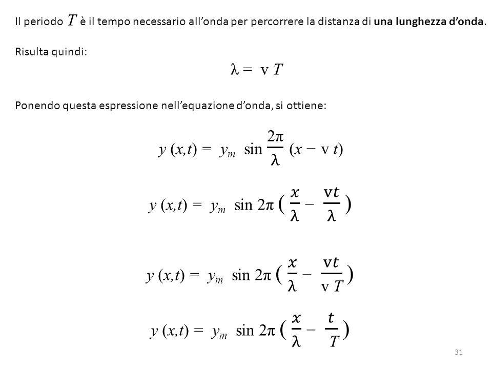 y (x,t) = ym sin 2π ( 𝑥 λ − v𝑡 λ )