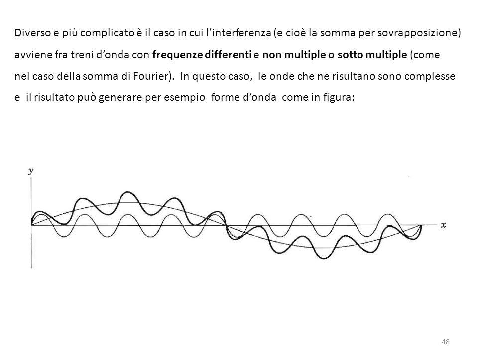 Diverso e più complicato è il caso in cui l'interferenza (e cioè la somma per sovrapposizione)