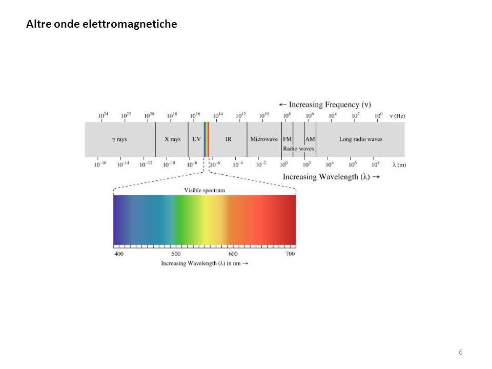 Altre onde elettromagnetiche