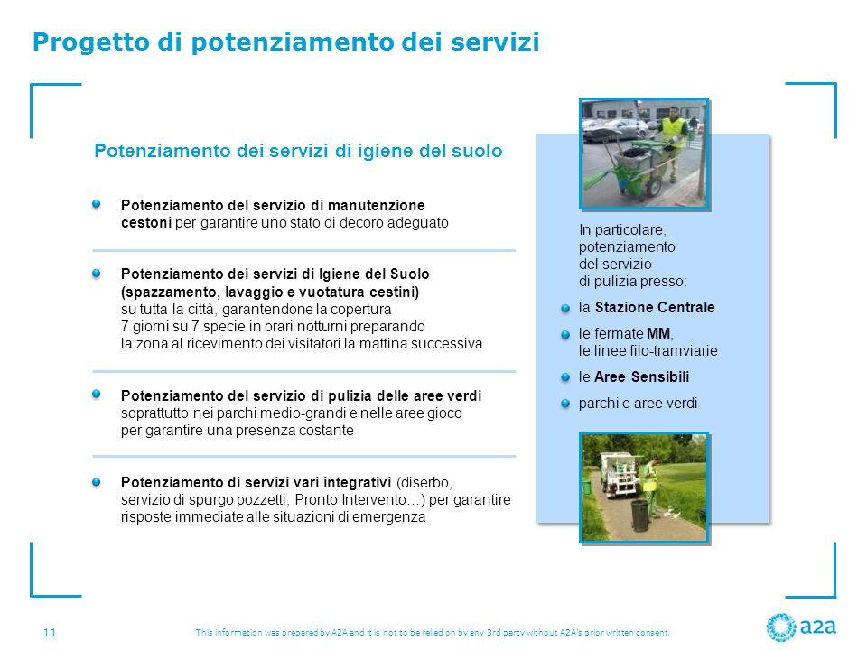 Progetto di potenziamento dei servizi