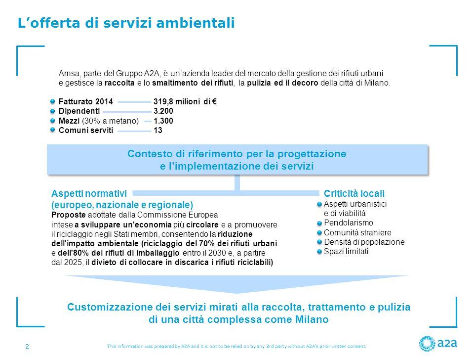 L'offerta di servizi ambientali