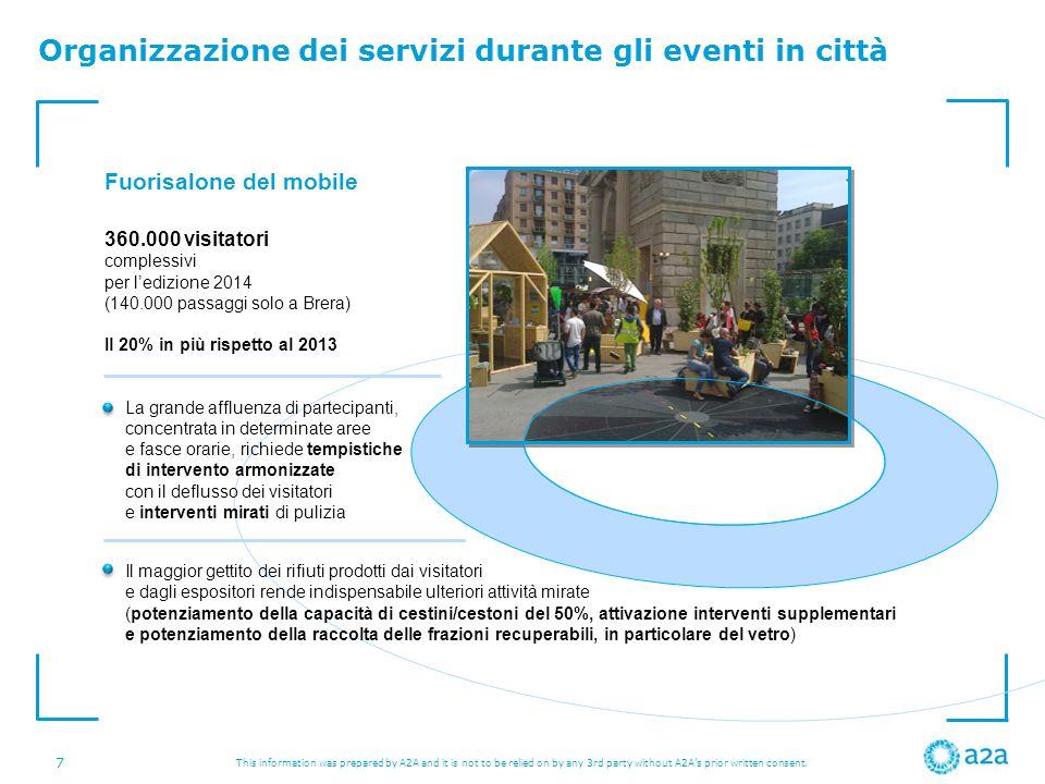Organizzazione dei servizi durante gli eventi in città