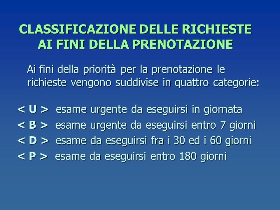 CLASSIFICAZIONE DELLE RICHIESTE AI FINI DELLA PRENOTAZIONE