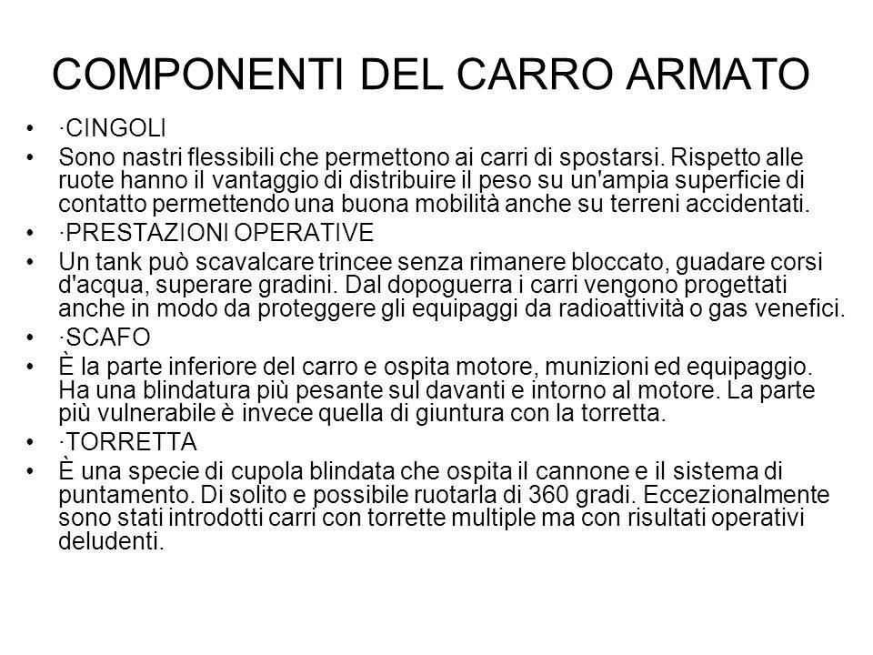 COMPONENTI DEL CARRO ARMATO