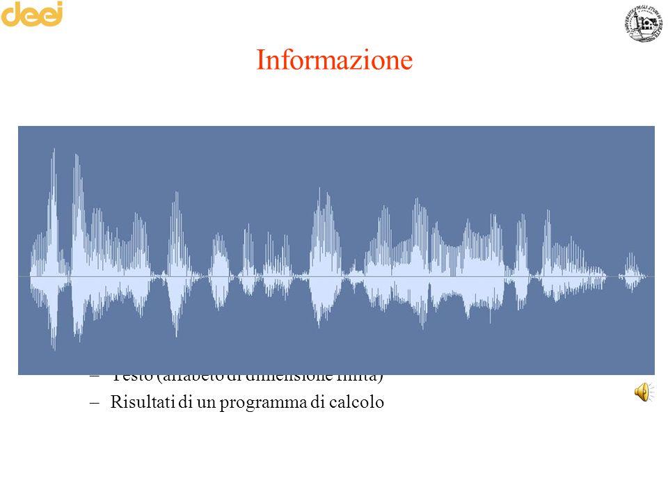 Informazione Analogica Voce (funzione a valori reali del tempo)