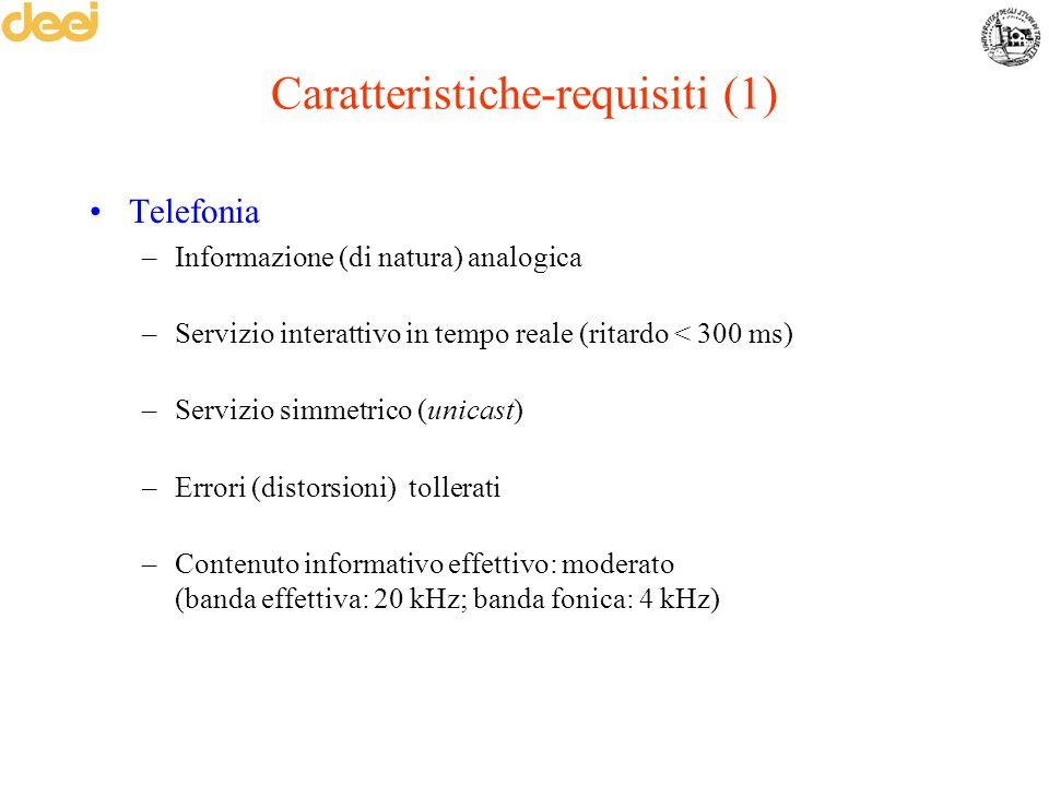 Caratteristiche-requisiti (1)