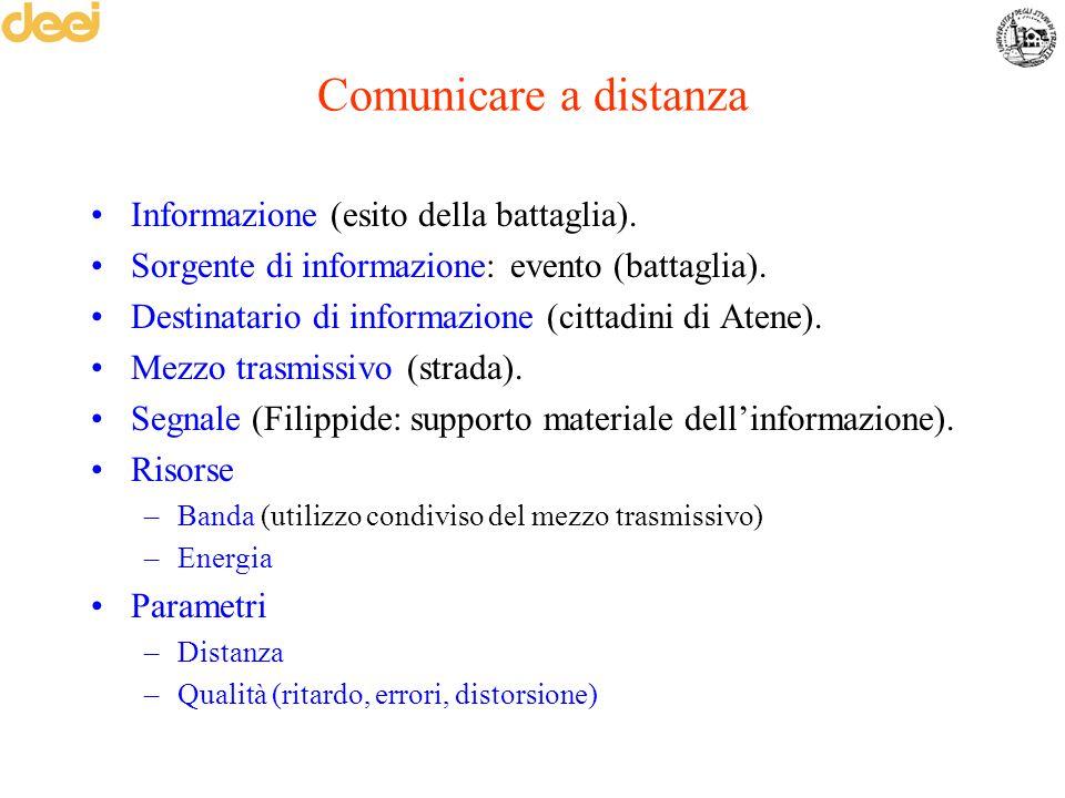 Comunicare a distanza Informazione (esito della battaglia).