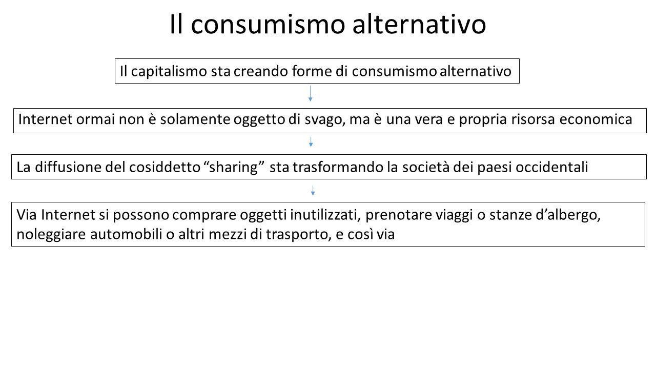 Il consumismo alternativo