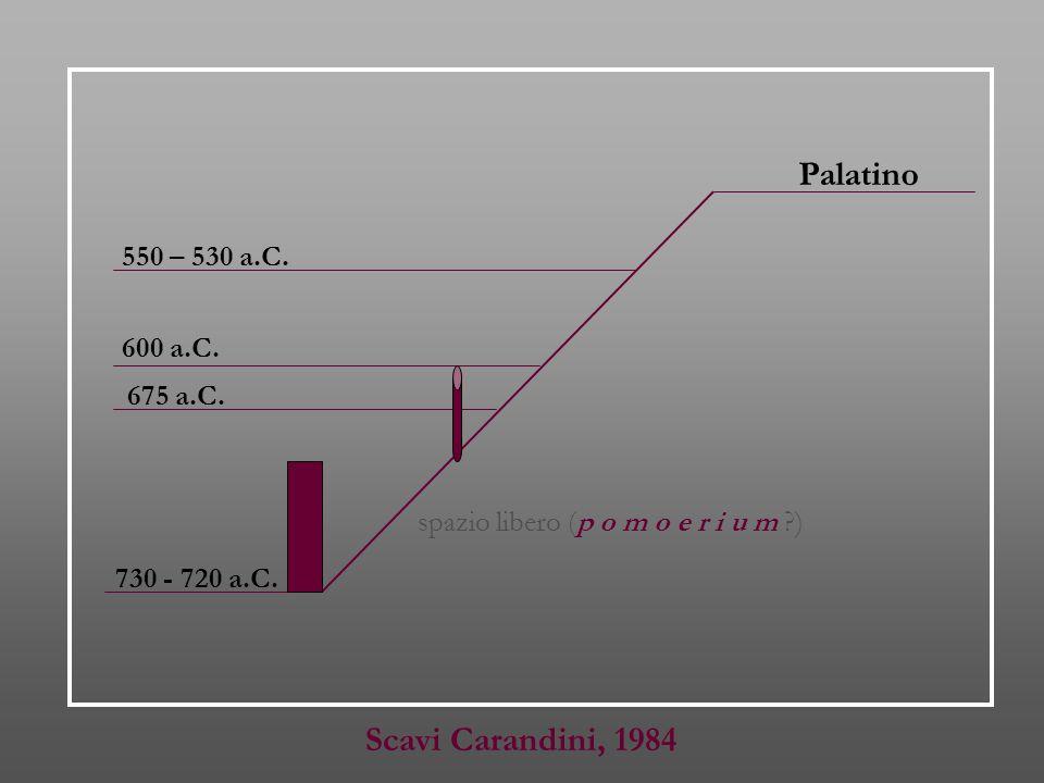 Palatino Scavi Carandini, 1984 550 – 530 a.C. 600 a.C. 675 a.C.