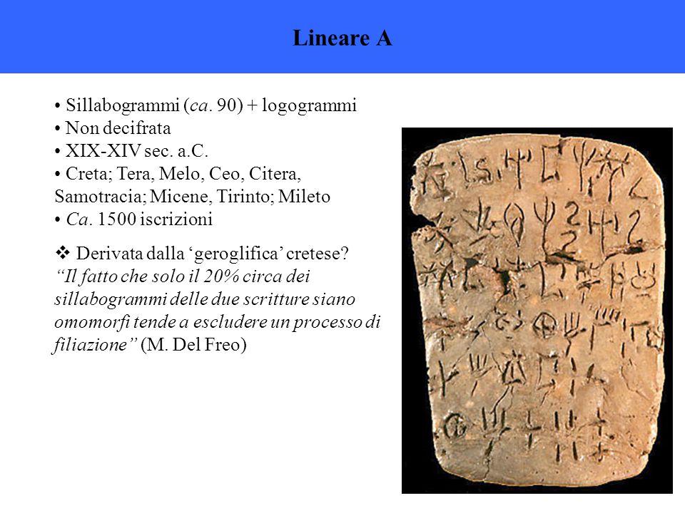 Lineare A Sillabogrammi (ca. 90) + logogrammi Non decifrata