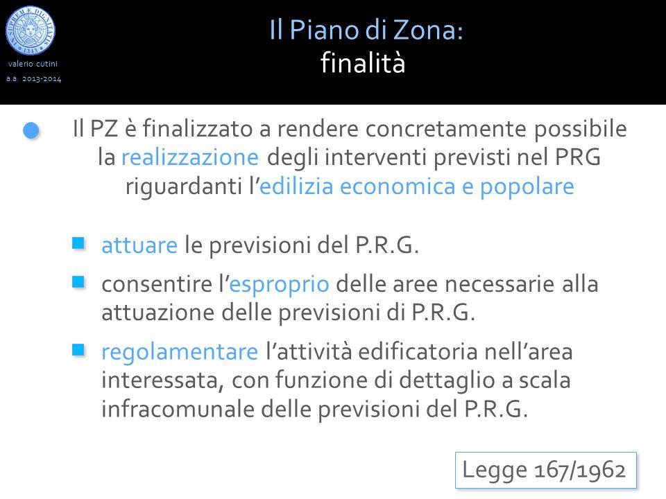 Il Piano di Zona: finalità