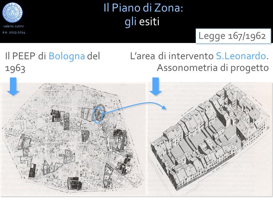 Il Piano di Zona: gli esiti Legge 167/1962 Il PEEP di Bologna del 1963