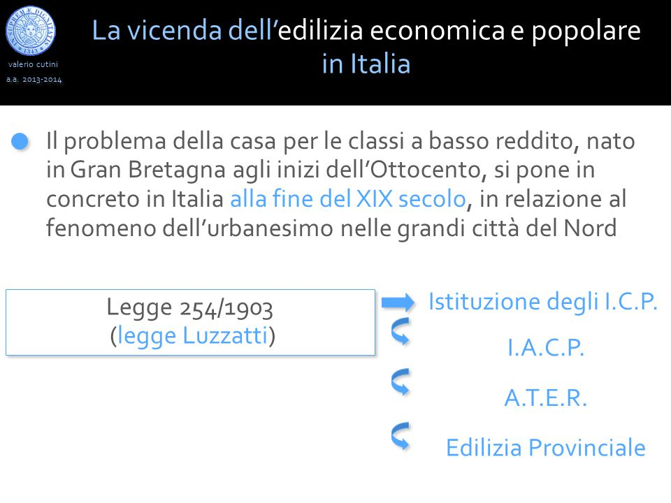 La vicenda dell'edilizia economica e popolare in Italia