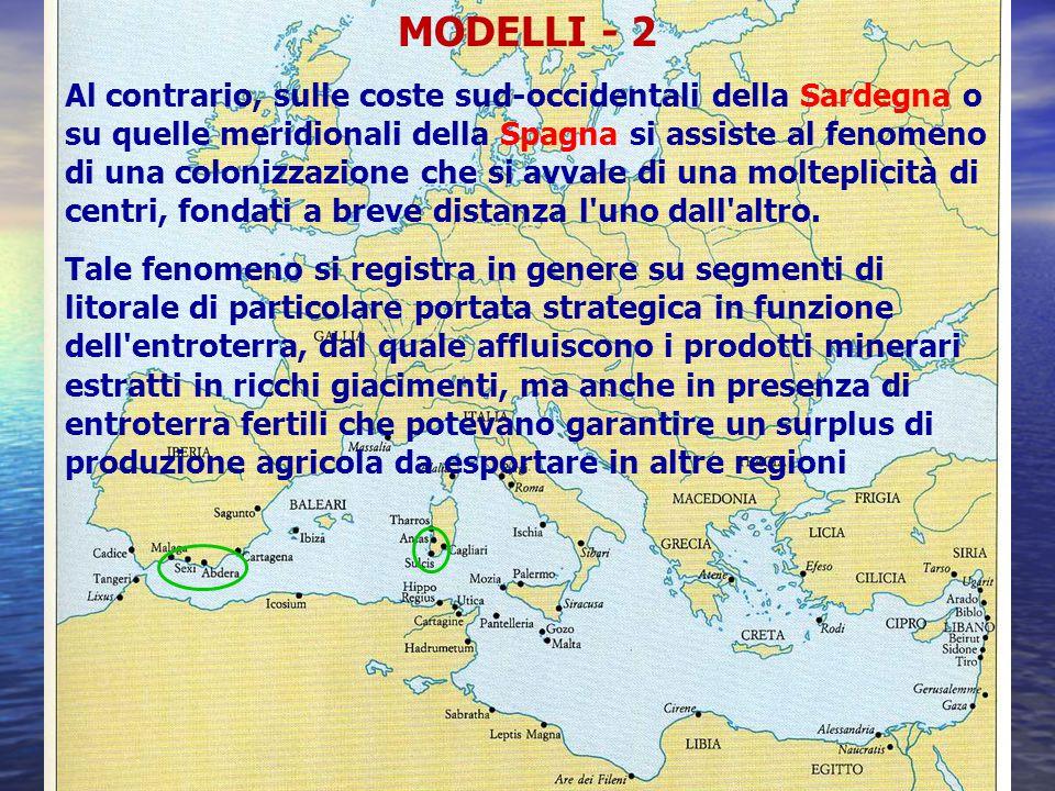 MODELLI - 2