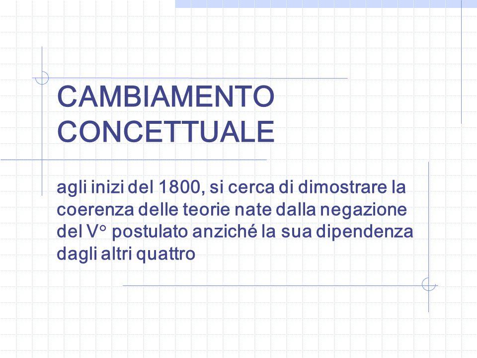 CAMBIAMENTO CONCETTUALE