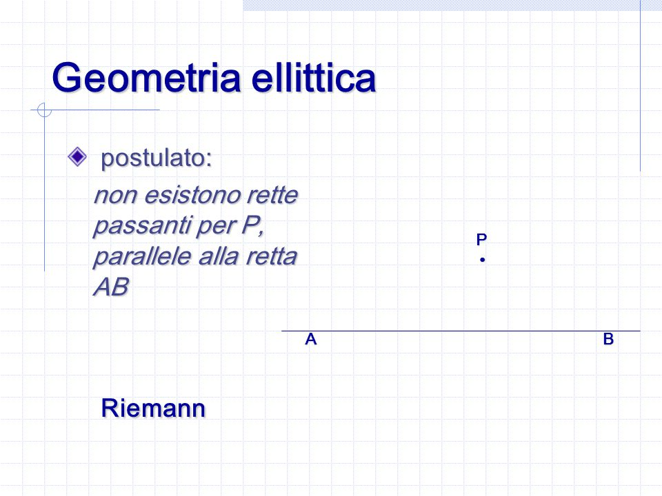 Geometria ellittica postulato: