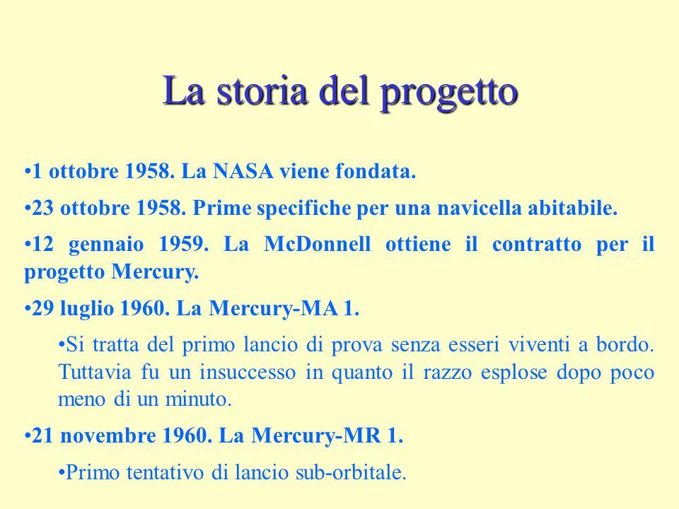 La storia del progetto 1 ottobre 1958. La NASA viene fondata.