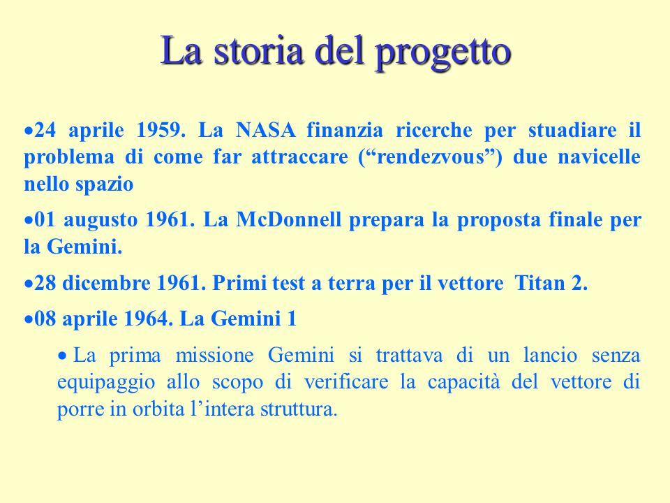 La storia del progetto