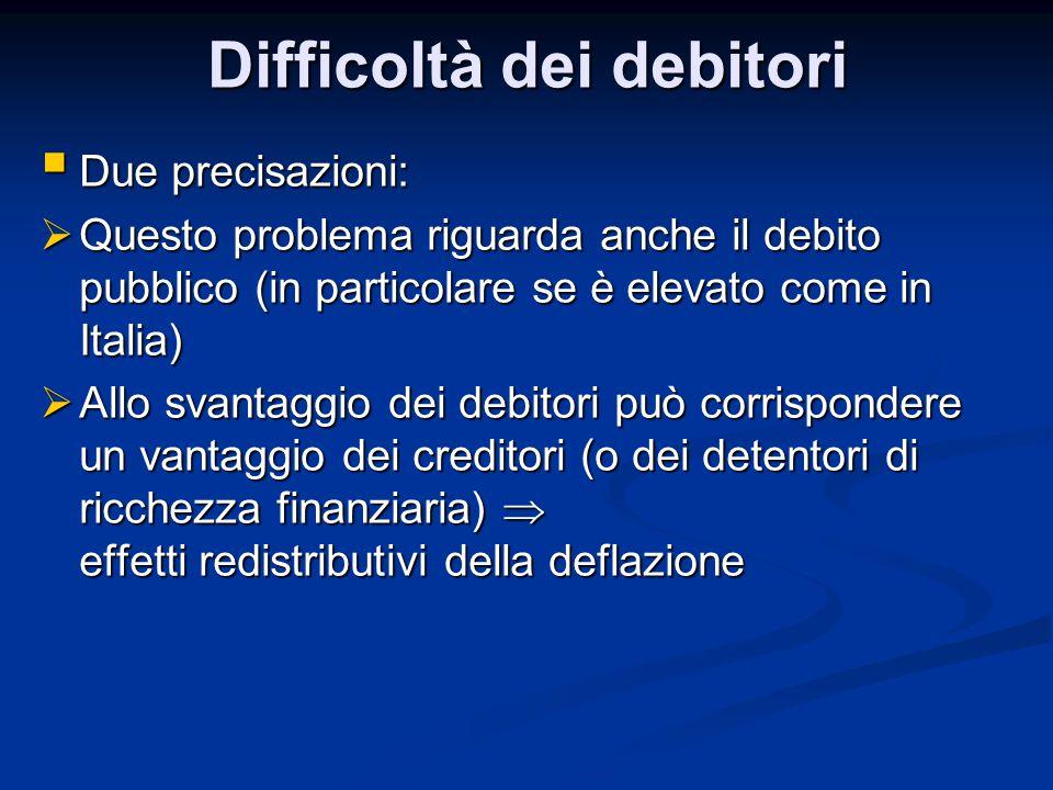 Difficoltà dei debitori