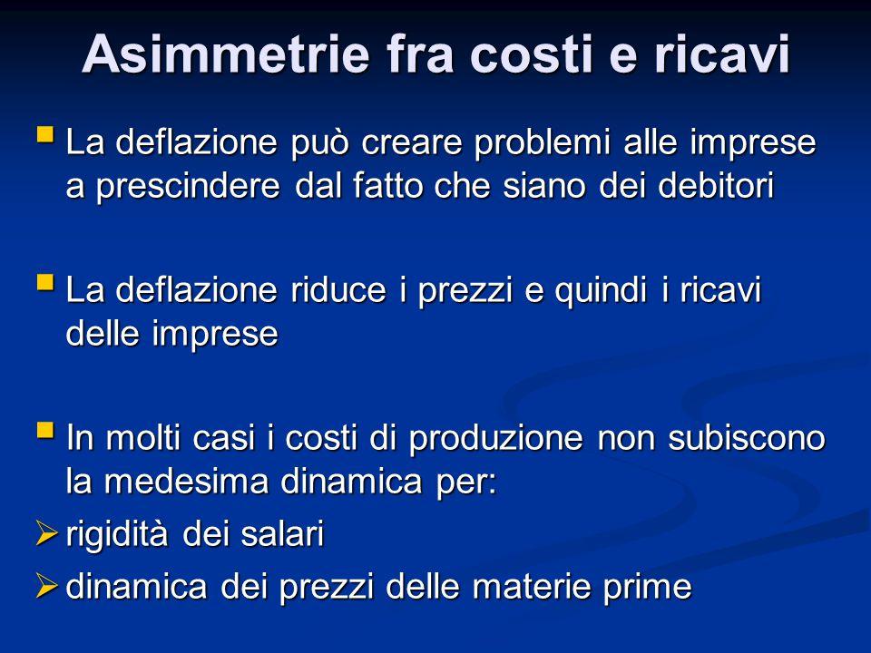 Asimmetrie fra costi e ricavi