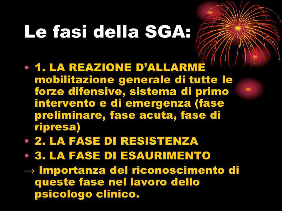 Le fasi della SGA: