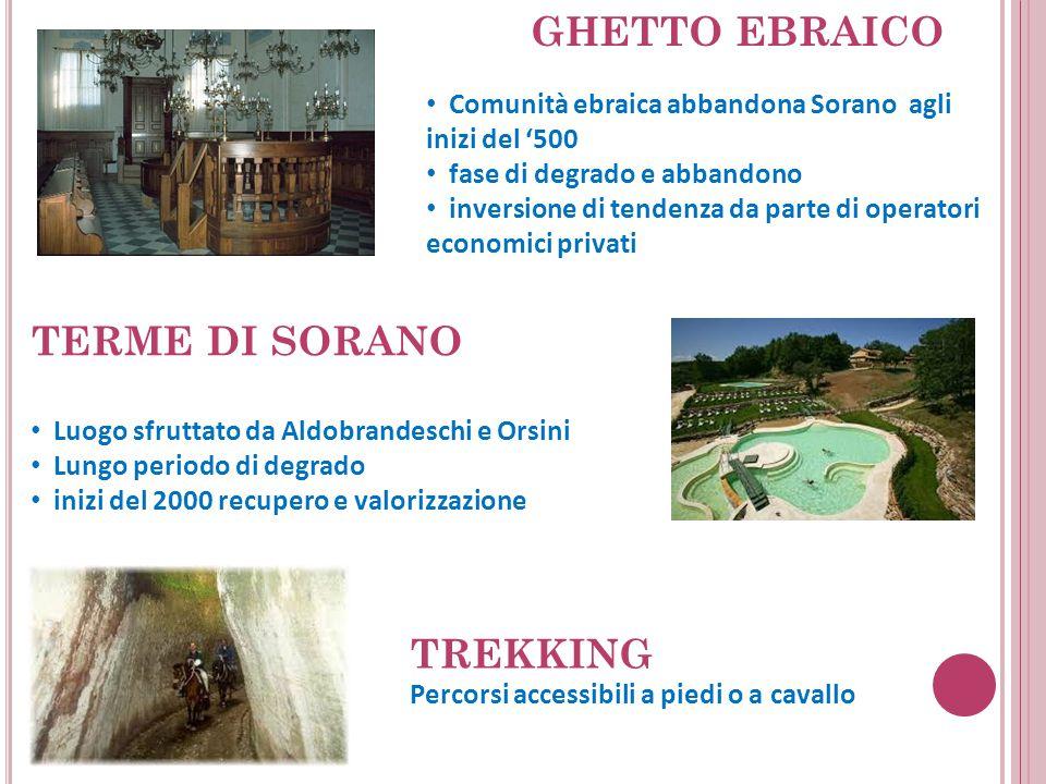 GHETTO EBRAICO TERME DI SORANO TREKKING