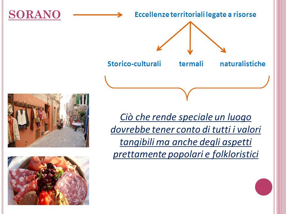 SORANO Eccellenze territoriali legate a risorse. Storico-culturali. termali. naturalistiche.