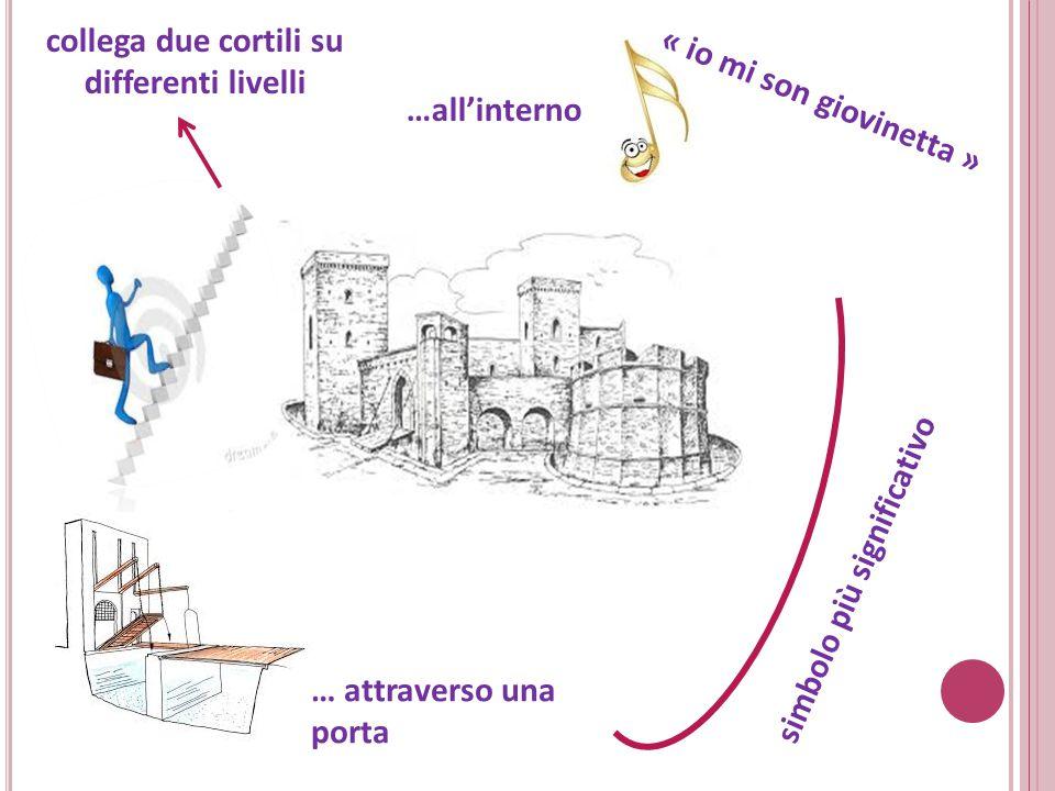 collega due cortili su differenti livelli