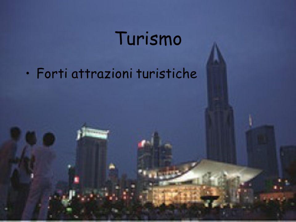 Turismo Forti attrazioni turistiche