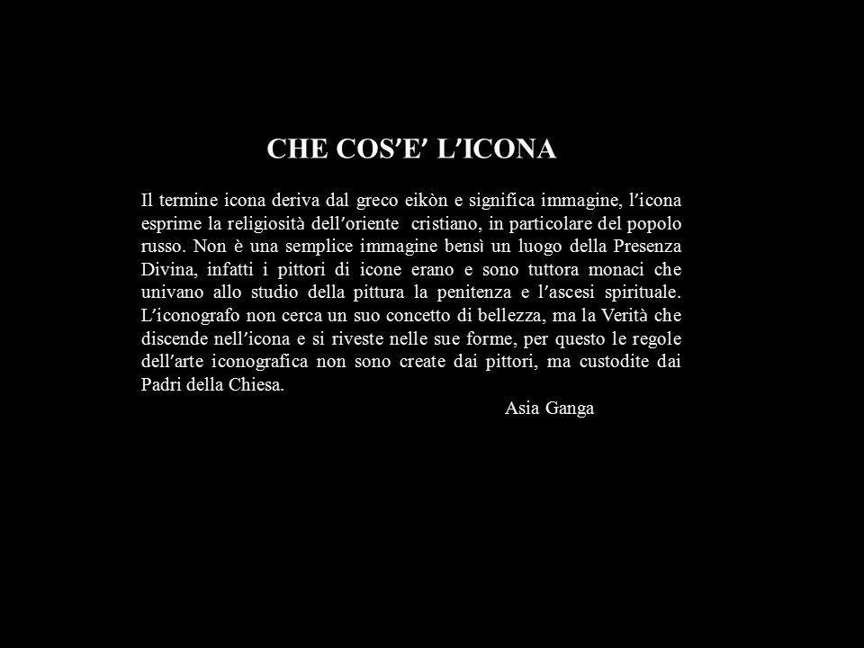 CHE COS'E' L'ICONA
