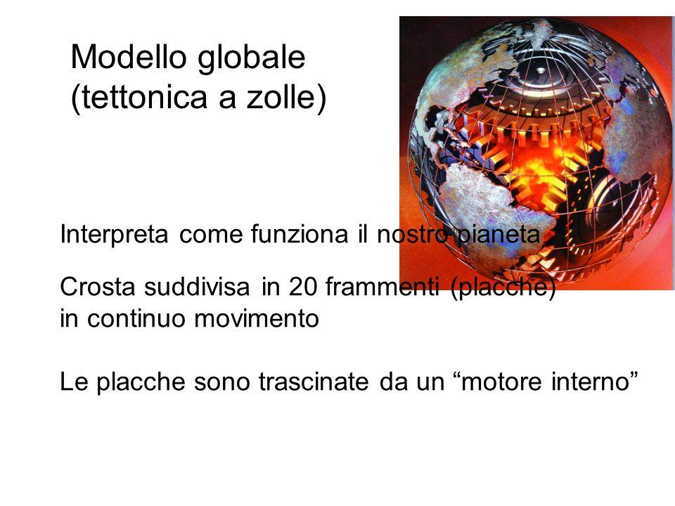 Modello globale (tettonica a zolle)