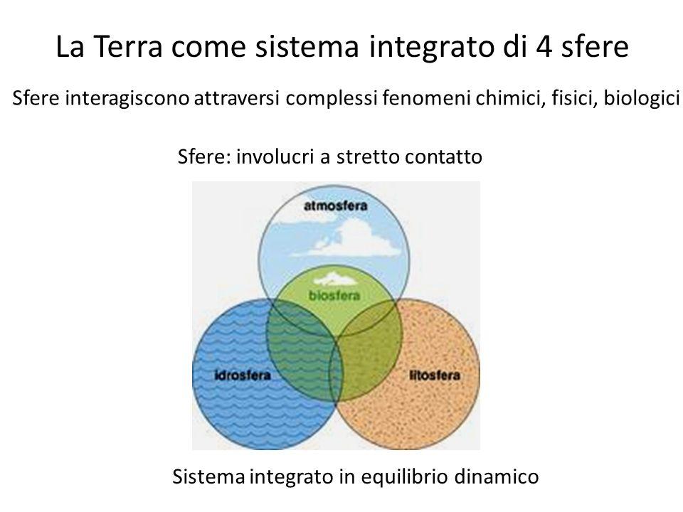 La Terra come sistema integrato di 4 sfere