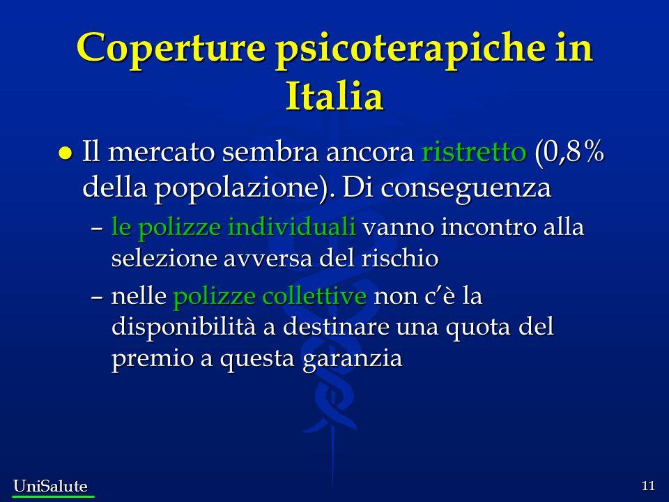 Coperture psicoterapiche in Italia