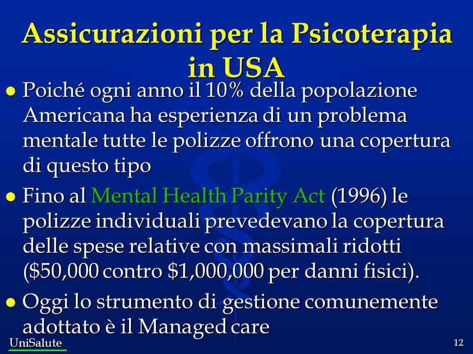 Assicurazioni per la Psicoterapia in USA