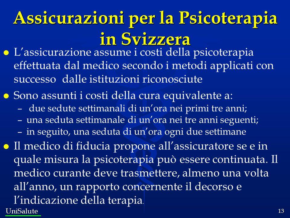 Assicurazioni per la Psicoterapia in Svizzera