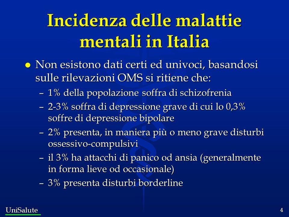 Incidenza delle malattie mentali in Italia