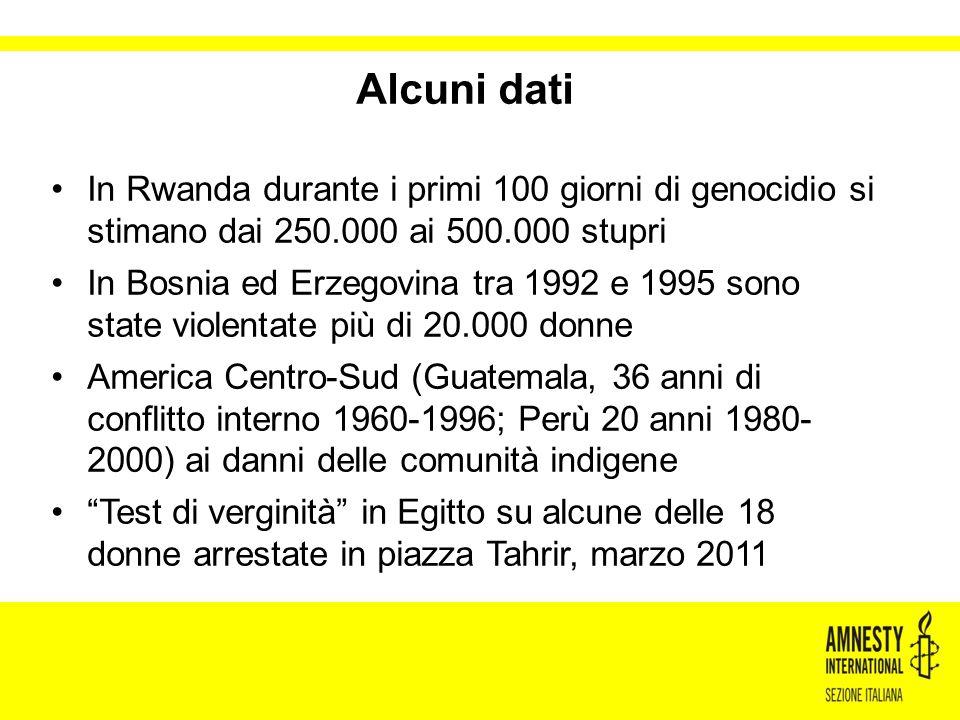 Alcuni dati In Rwanda durante i primi 100 giorni di genocidio si stimano dai 250.000 ai 500.000 stupri.