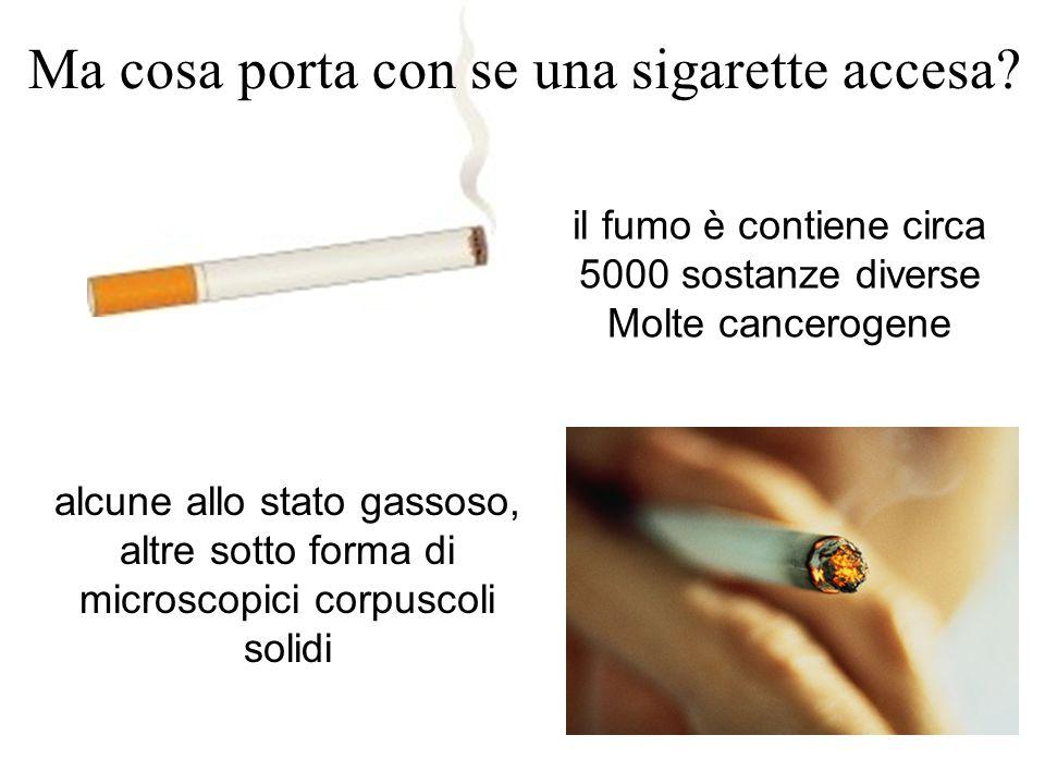 il fumo è contiene circa 5000 sostanze diverse